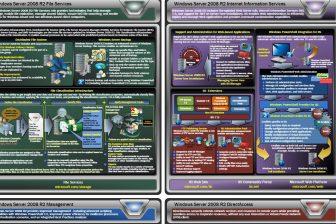 Windows Server  Poster Bild