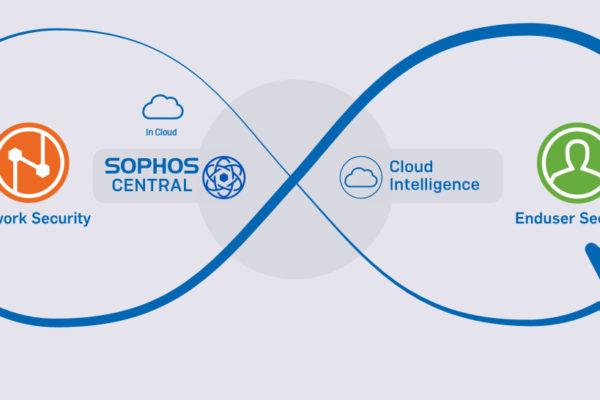 Sophos Platform Strategy
