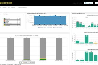 Arcserve Screenshot Dashboard