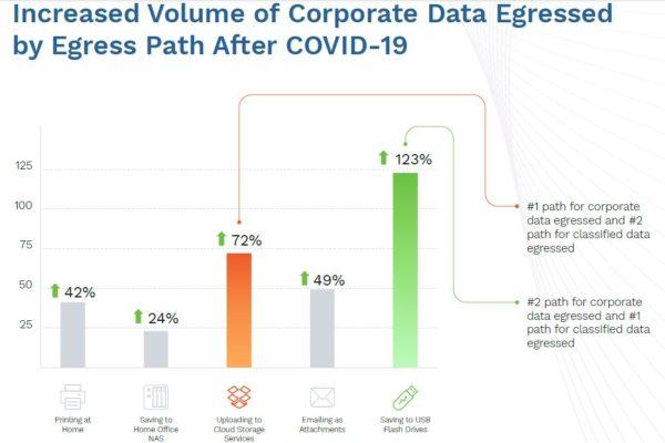 DG Data Trends Report Graphik