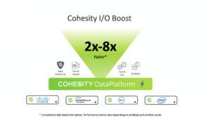Cohesity IO Boost