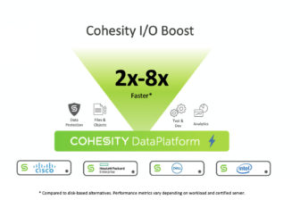 Cohesity IO Boost
